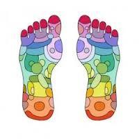 Afbeeldingsresultaat voor voetreflexologie