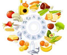 Le vitamine sono micro-nutrienti essenziali che si trovano negli alimenti e sono importanti per una buona salute del nostro organismo.