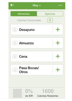 Fat Secret (App para control dieta)