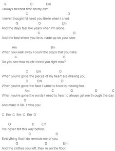 Avril Lavigne - When You're Gone Chords