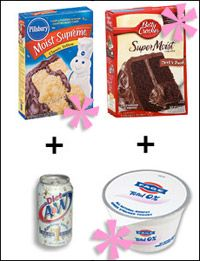Low Calorie Cake-mix a can (or 1 cups) of diet soda with an box of cake mix -- don't add ANYTHING else. Then just bake it up in the oven at 350 degrees. (Refer to the box of cake mix for pan size and bake time. Two Ingredient Cakes, 2 Ingredient Recipes, Just Desserts, Delicious Desserts, Yummy Food, Box Cake Recipes, Just Bake, 2 Ingredients, Eat Cake