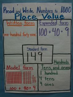 Building Place Value And Number Sense Skills  Math Number And