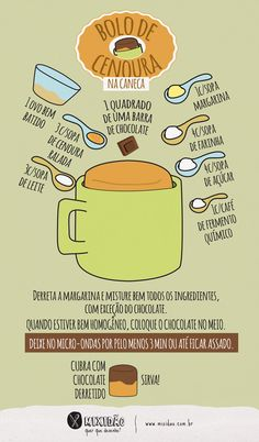 Follow>>>>   instagram >>>@jeffjeronimoo                             >>>@weslleymineiro  receita-infográfico de bolo de cenoura na caneca