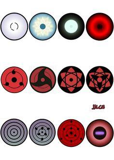 Todos los ojos de Naruto Mangekyou Sharingan, Naruto Shippuden Sasuke, Madara Uchiha, Sharingan Eyes, Anime Naruto, Naruto Eyes, Naruto Shippudden, Naruto Tattoo, Anime Tattoos