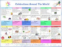 Celebrations Around The World Cascading Flip Book and Calendar has the most common (and a few not common) celebrations from around the world listed by month.