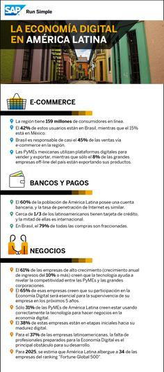 Infografía: La Economía Digital en América Latina (scheduled via http://www.tailwindapp.com?utm_source=pinterest&utm_medium=twpin)
