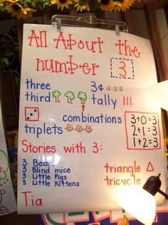 Charts to make when introducing numbers.