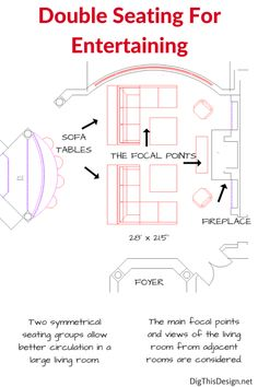A list of small medium and large living room size for Arrange a room with dimensions