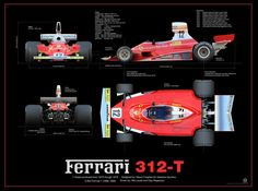 The Ferrari 312T was a Ferrari Formula One car design, based on the 312B3 from 1974. In various versions, it was used from 1975 until 1980. It was designed by Mauro Forghieri for the 1975 season an...