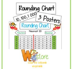 3 Posters to help learners with rounding. Can also be used in their books to assist with rounding activities. Rounding Activities, Afrikaans, Worksheets, The 100, Foundation, Posters, Chart, Education, Children