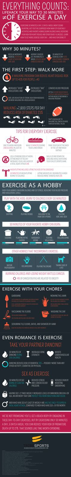Why you should try to fit at least 30 minutes of exercise into your daily schedules! #fitfam #exercise