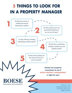 5 Things to Look for in a Property Manager - by Boese Property Management