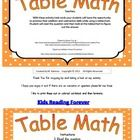 Number Patterns Using A Table  Student The OJays And Need To