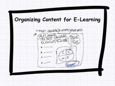 Getting ready to adapt your face-to-face course to an online or blended format? Organizing Content for E-Learning is just what you need to get started. Learn h…