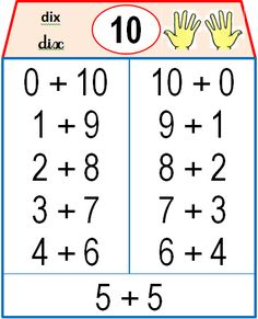 Cool Math Activity for Kids - Planning Playtime Math Games, Math Activities, Math Olympiad, Abacus Math, 1st Grade Math, Kids Education, Mathematics, Math Equations, Cycle 2