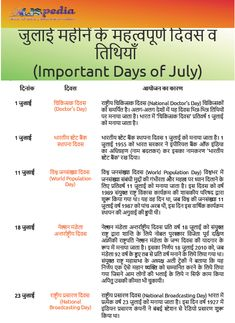 Important_Days_of_July National Doctors Day, Exam Papers, Library Books, Science, This Or That Questions, Doctors Day