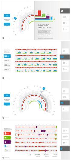GE Data Vis from Fathom Information Design