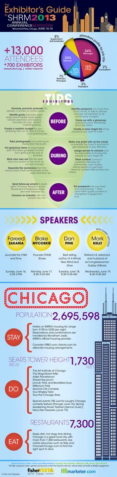 HRmarketer.com | Infographic | The Exhibitors Guide to SHRM 2013 - Great info about the conference, and tips for exhibitors to make the most from your exhibiting dollars.