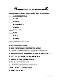 Printables Drama Terms Worksheet definitions definition for and student on pinterest drama terms test elements of drama