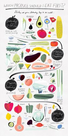 Have trouble remembering how long you can hang onto your farmer's market finds before they go goopy? Us too. Thankfully, @food52 created this handy—and beautiful!—illustration to guide you through how long you have to eat everything in your fridge… so all that food can go in your belly, not the garbage. Huzzah!