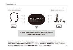 BUSINESS | 東京ブランド公式サイト