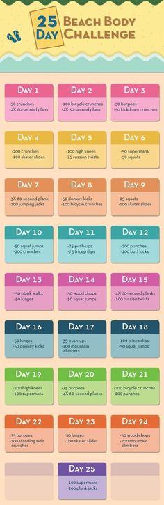 5 Day Beach Body Challenge.