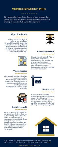 Hierin kun je meer informatie vinden over het proces van #woningverhuur.  Meer weten? Neem gerust contact op! #utrecht #imhomerentals Utrecht, Serviced Apartments, Blog, Blogging