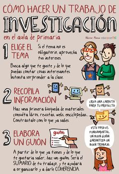 Pasos para elaborar un proyecto. Study Techniques, Study Methods, Study Tips, Professor Pesquisador, Flipped Classroom, Cooperative Learning, Study Skills, School Notes, Project Based Learning