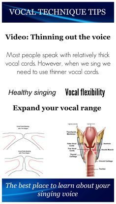 Most people speak with relatively thick vocal cords. It gives a darker and lower sound. However, when we sing we need to use thinner vocal cords. Thin vocal cords are better capable of managing the larger range of tones when we sing. Especially the high notes need to be sung with thin vocal folds. Otherwise you will damage your voice or will not be able to sing the high notes at all!
