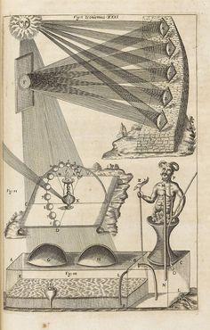 Athanasius Kircher, 1678