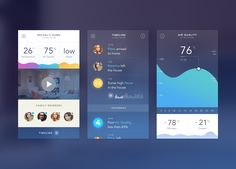 Concept of Home security app consists from main screen, timeline and air quality detail screen. Mobile Web Design, Dashboard Design, App Ui Design, User Interface Design, Mobile App Ui, Ipad, Web Design Inspiration, Business Design, Iphone