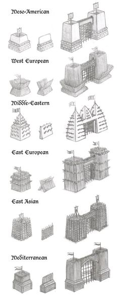 Upgraded Palisades by Kondrikthus on DeviantArt - architecture - Fantasy City, Fantasy Castle, Fantasy Map, Medieval Fantasy, Fantasy World, Castle Layout, Rpg Map, Age Of Empires, Fantasy Concept Art