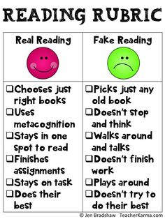 Teach Your Child to Read - Real reading rubric. Give Your Child a Head Start, and.Pave the Way for a Bright, Successful Future. Reading Lessons, Reading Strategies, Reading Skills, Reading Comprehension, Kindergarten Reading, Teaching Reading, Guided Reading, Reading Stamina, Free Reading