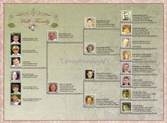 Preserving Heritage: Improving a free genealogy Template