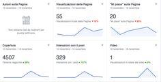 Facebook dà un'aggiustatina a metriche e report :http://socialmediamarketing.it/facebook-unaggiustatina-metriche-report/