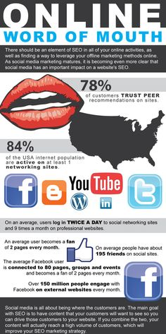 Online Word of Mouth Marketing: how social sharing impacts SEO #infographics