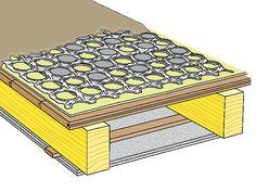 MAX 4 Wapeningsplaten voor ultra dunne betonvloeren