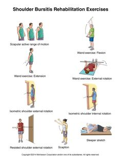 Summit Medical Group - Shoulder Bursitis Exercises
