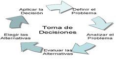 """""""TOMA DE DECISIONES"""" DEVOCIONAL DIARIO: Reflexiones para vos. http://reflexionesparavos.blogspot.com/2013/07/tiempo-de-decidir.html?spref=tw #reflexionesparavos #decisiones"""