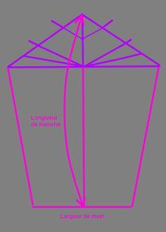 Pour réaliser le patron de base de la manche, il faut se baser sur deux mesures : - la profondeur d'emmanchure - la longueur d'emmanchure Pour mesurer la longueur d'emmanchure, on utilise un mètre ruban. C'est pas très simple, mais on a encore rien trouvé...