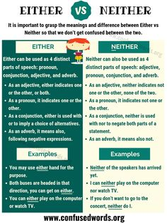 EITHER or NEITHER? It is important to grasp the meanings and difference between Either vs Neither so that we don't get confused between the two. Both words can English Grammar Notes, English Speaking Skills, English Learning Spoken, English Grammar Worksheets, English Writing Skills, English Phrases, Learn English Words, English Language Learning, Teaching English