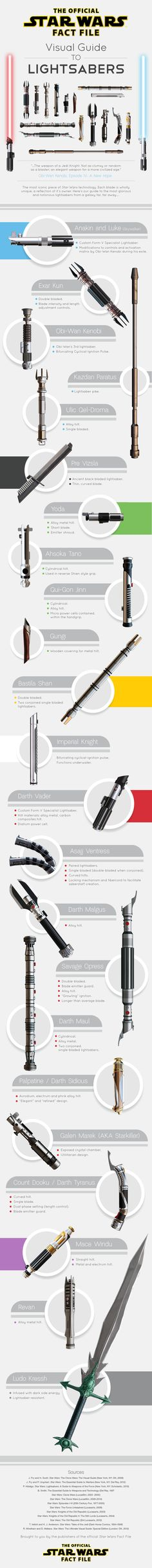 Star Wars Lightsaber guide - visual guide. #StarWarsfactfile #infographics #lightsabers #Starwars #geeklove  http://guides.starwarsfactfile.co.uk/lightsabers-a-visual-guide/
