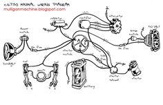 Elektrisch schema is af #bmw #r100 en #motogadget #munit #
