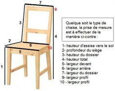 Coudre des housses pour ses chaises patrons tutos - Housse de chaise patron gratuit ...