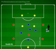 4-3-3 Positional Rondo
