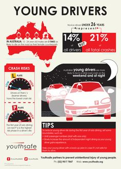 Facts and tips to help keep young L and P drivers safe