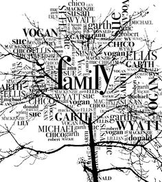 Word cloud really stuck out to me from the chapter I thought this one was pretty cool and family tree so its more like the words are leaves. Family Name Tree ~ Make your leaves from family surnames and first names for an opening page.what a cool idea! Genealogy Chart, Family Genealogy, Genealogy Sites, Family Tree Art, Big Family, Family Research, Family Roots, Word Art, Word Cloud Art