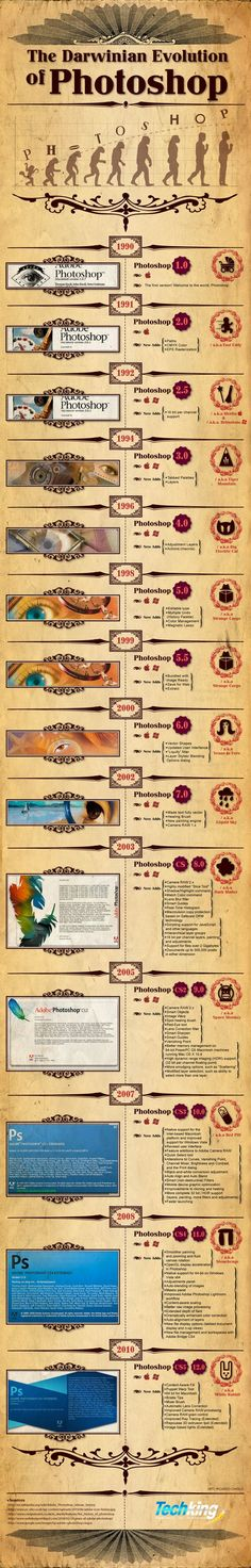 The Darwinian Evolution of Photoshop..I've been on this chart since version 4.0! (wow i'm old now)