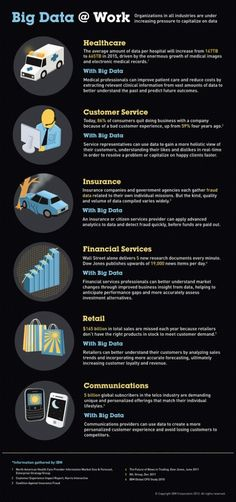 The big picture of Big Data at work.