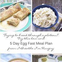 Egg Fast Diet Menu Plan (Low Carb & Keto) and FAQs